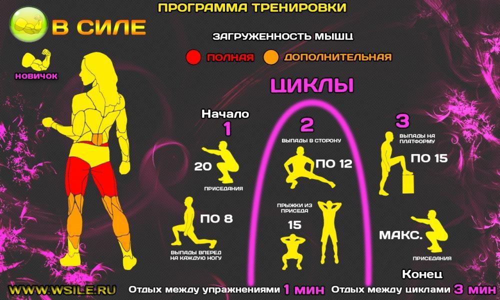 Программа тренировок для похудения для девушки в домашних условиях