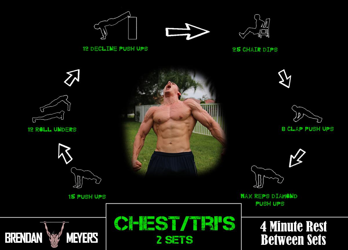 какая тренировка лучше сжигает жир
