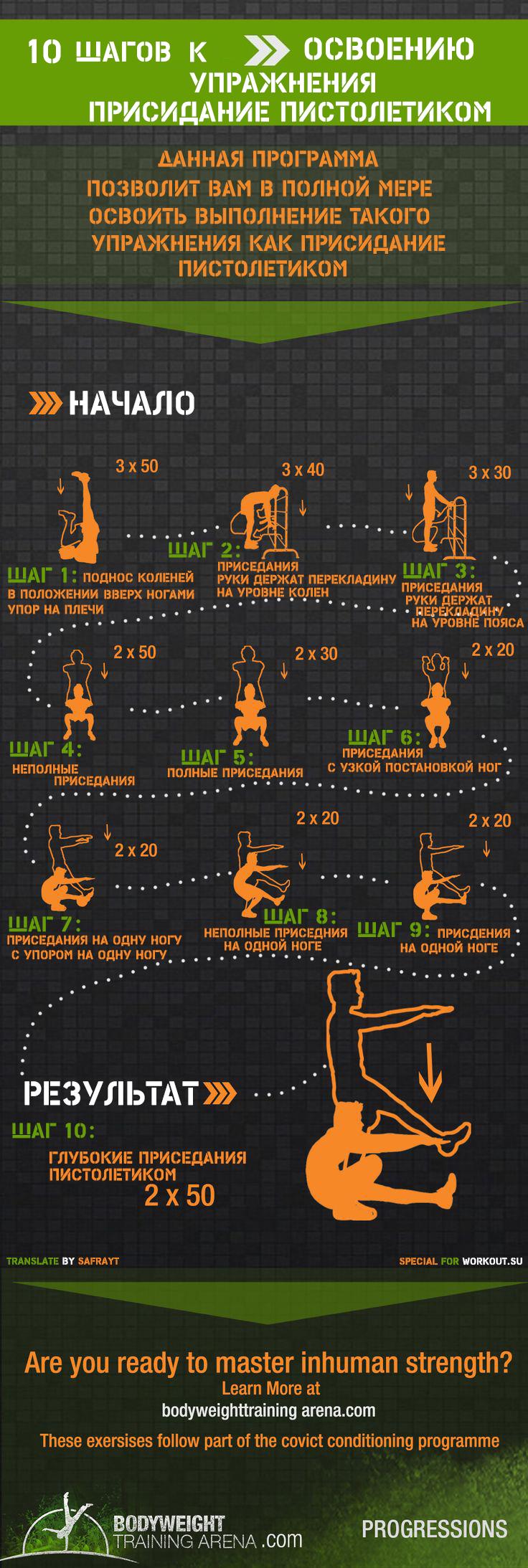 программы тренировок с гантелями для похудения