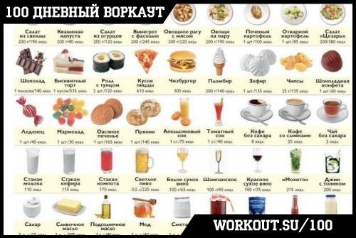 День 8. Баланс калорий (сколько калорий в день нужно?)