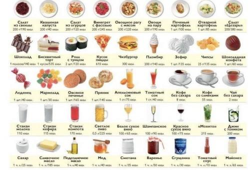 День 8. Баланс калорий