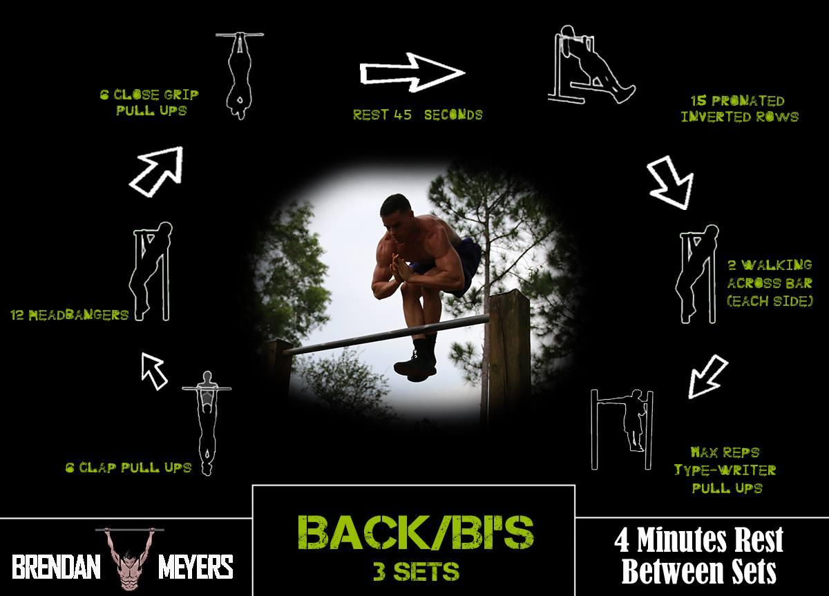 Программы тренировок от Брендана Мейерса