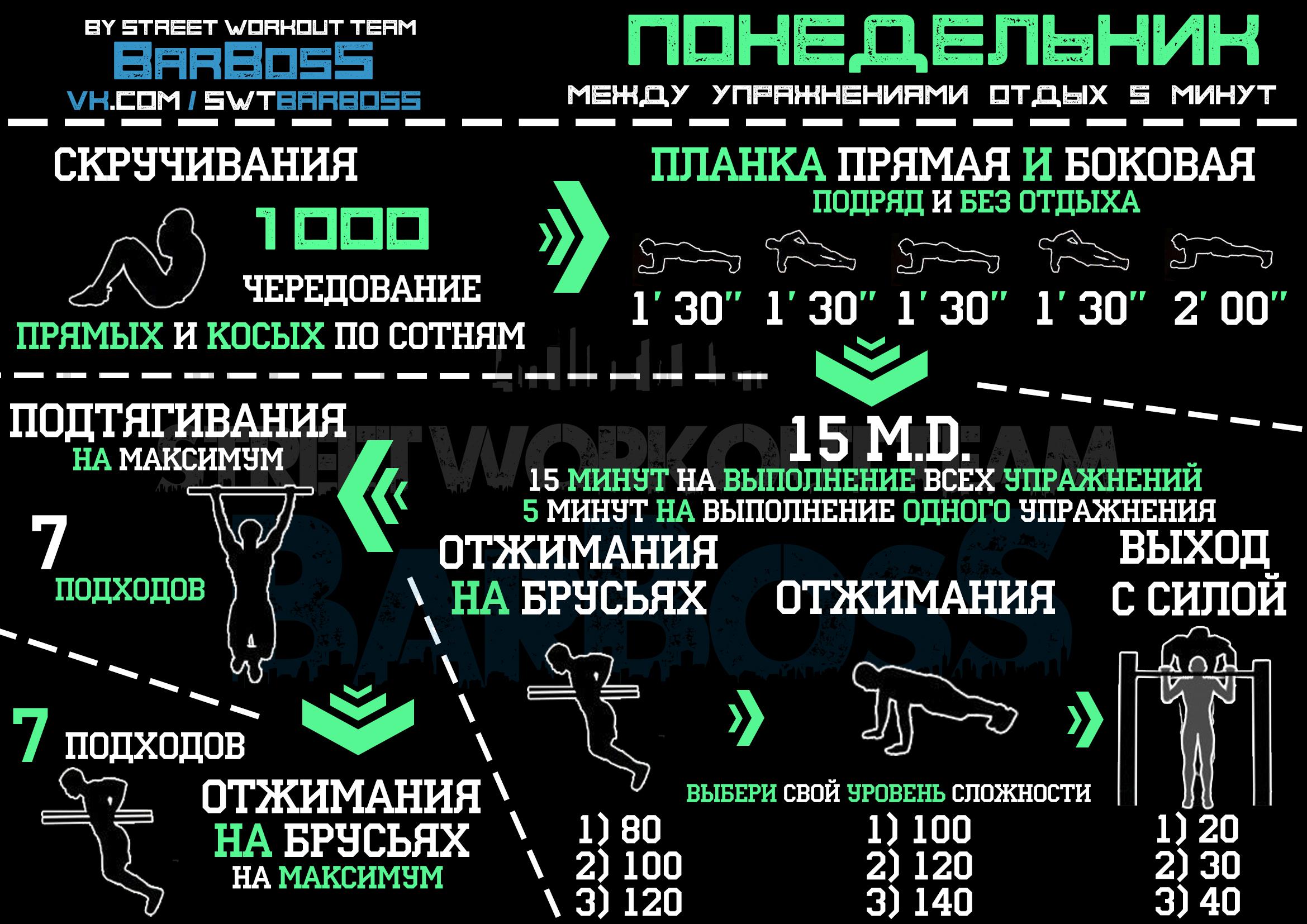 Программы тренировок от балашихинской команды