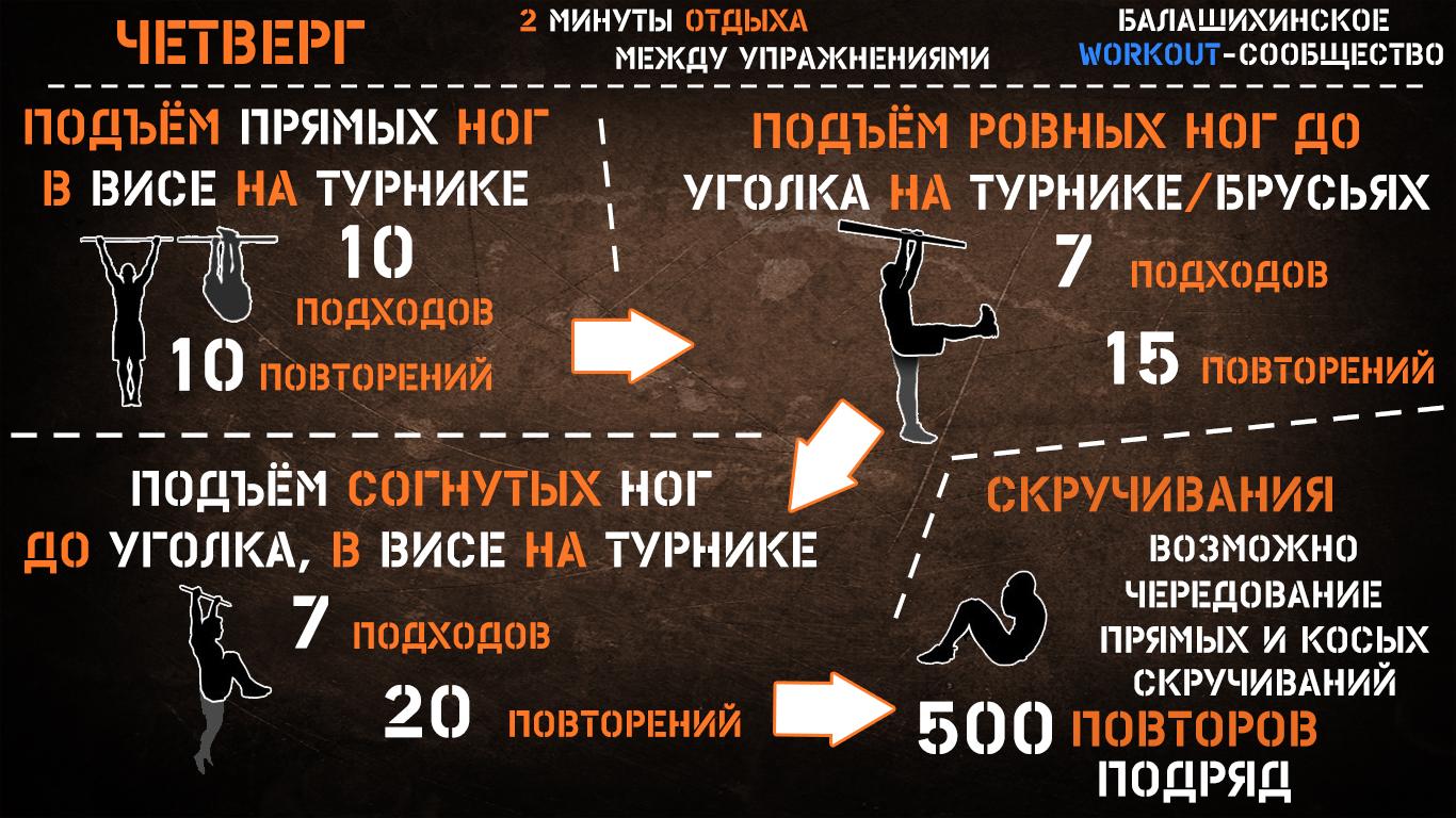 Программа тренировок от Балашихинского workout-сообщества